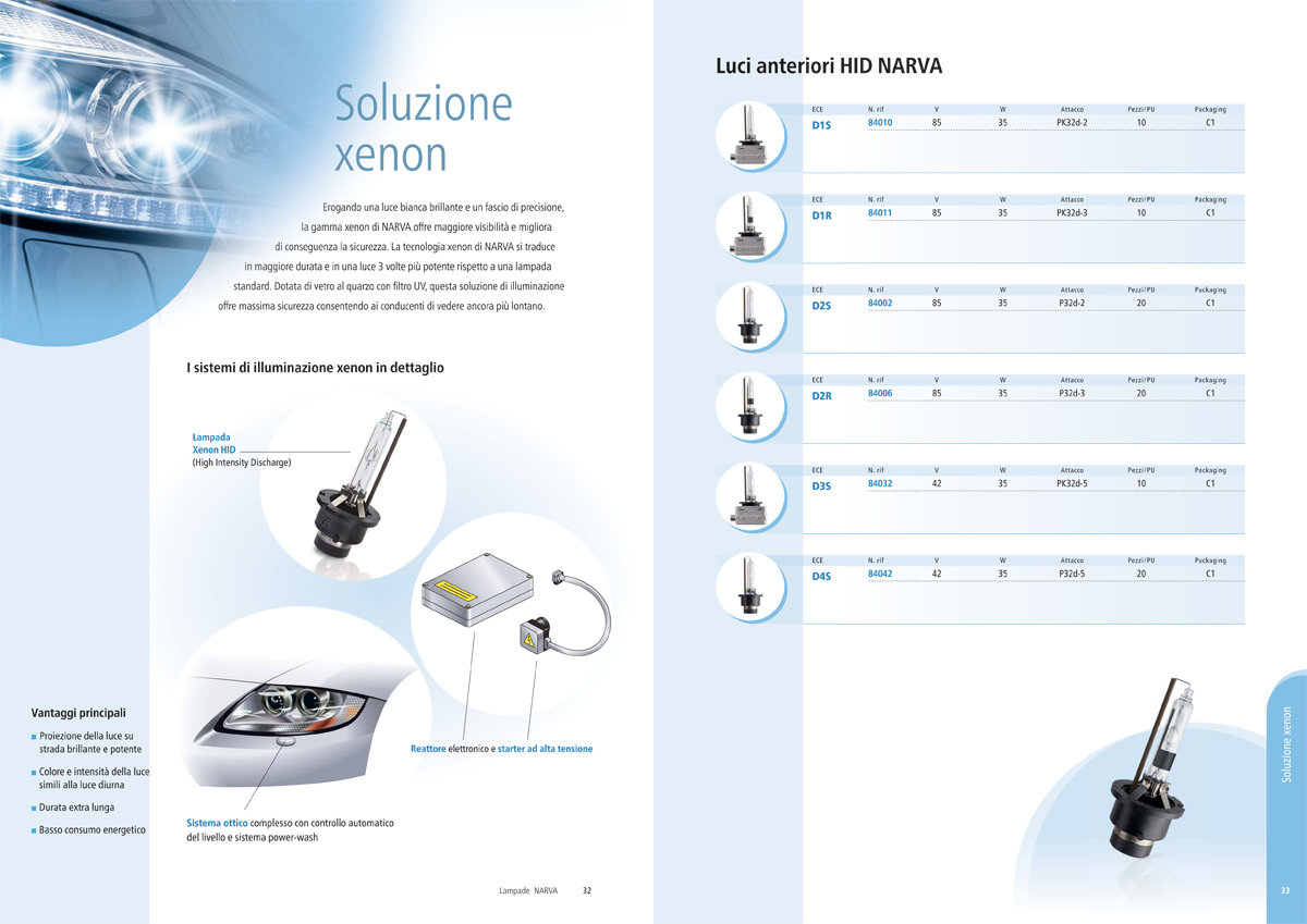 Narva catalog 2014-2015 - Italian version - xenon section introduction