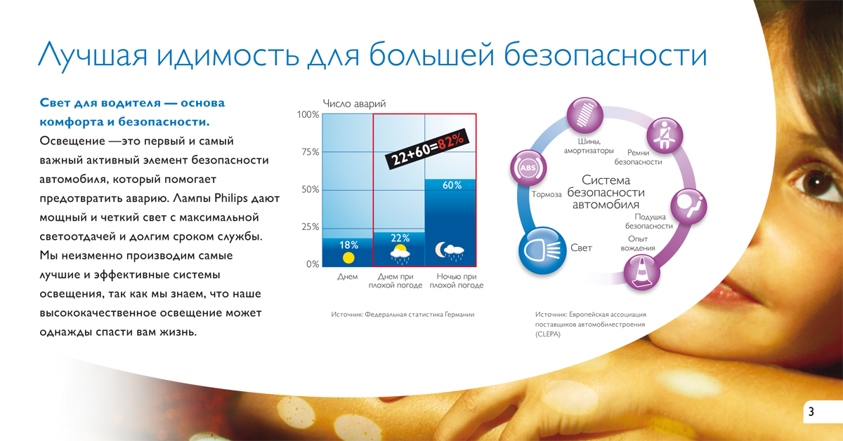 Philips automotive - Maintenance book - inside - Russian version