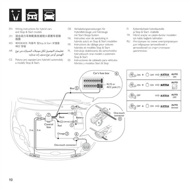 Philips LED DaylightGuide user guide - inside page