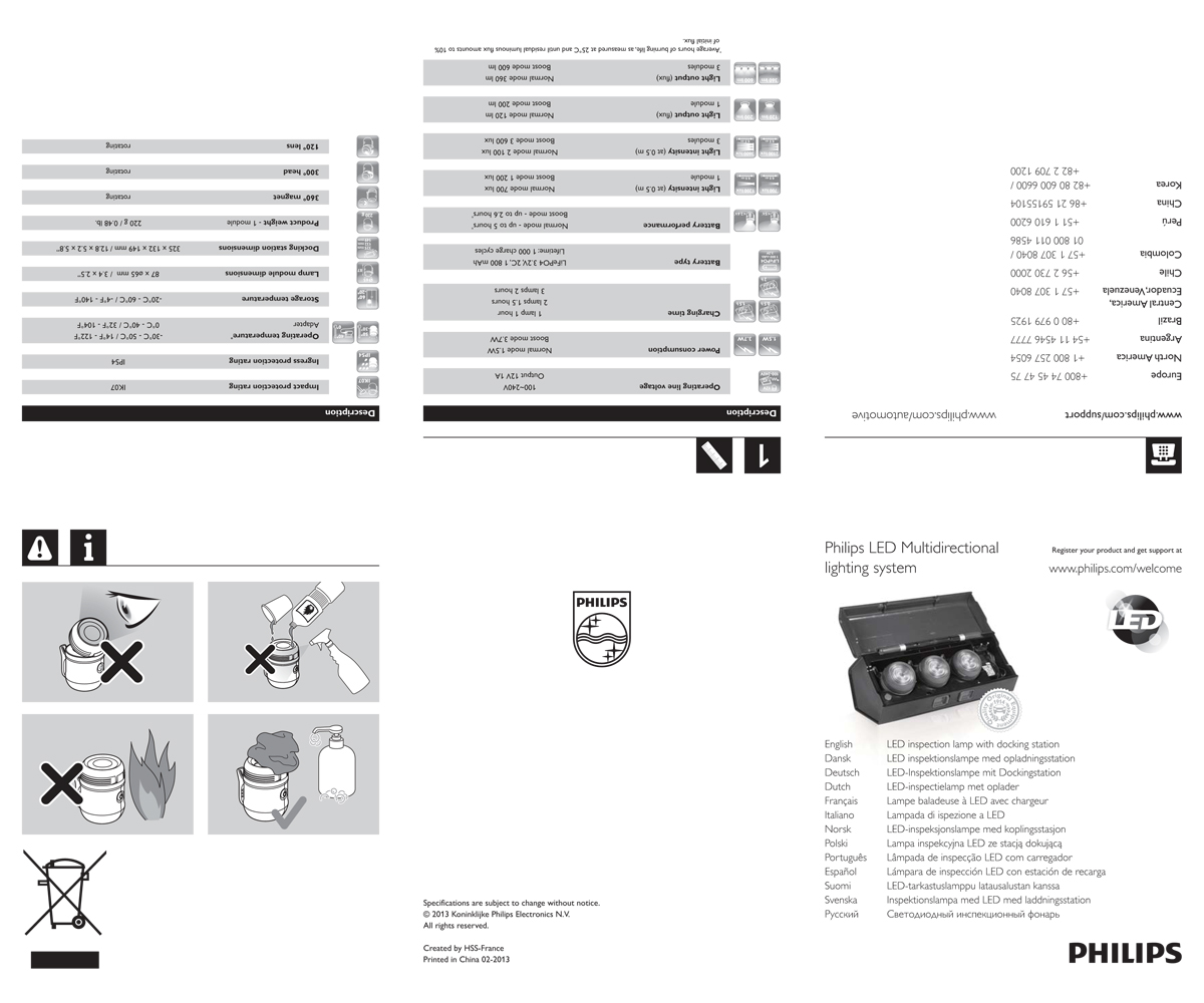 Philips LED Multidirectional lighting system user guide - recto